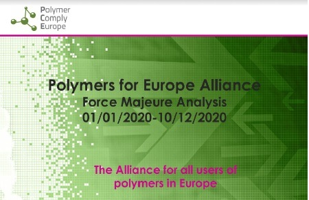 Force Majeure Analysis 01/01/2020 - 10/12/2020 editat per Polymers for Europe Alliance